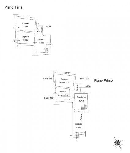 Eigenständiges Appartement in Torrita di Siena